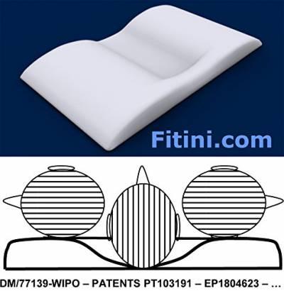 Oreiller anti-ronflements anti-apnée antivieillissement orthopédique de Fitini.com