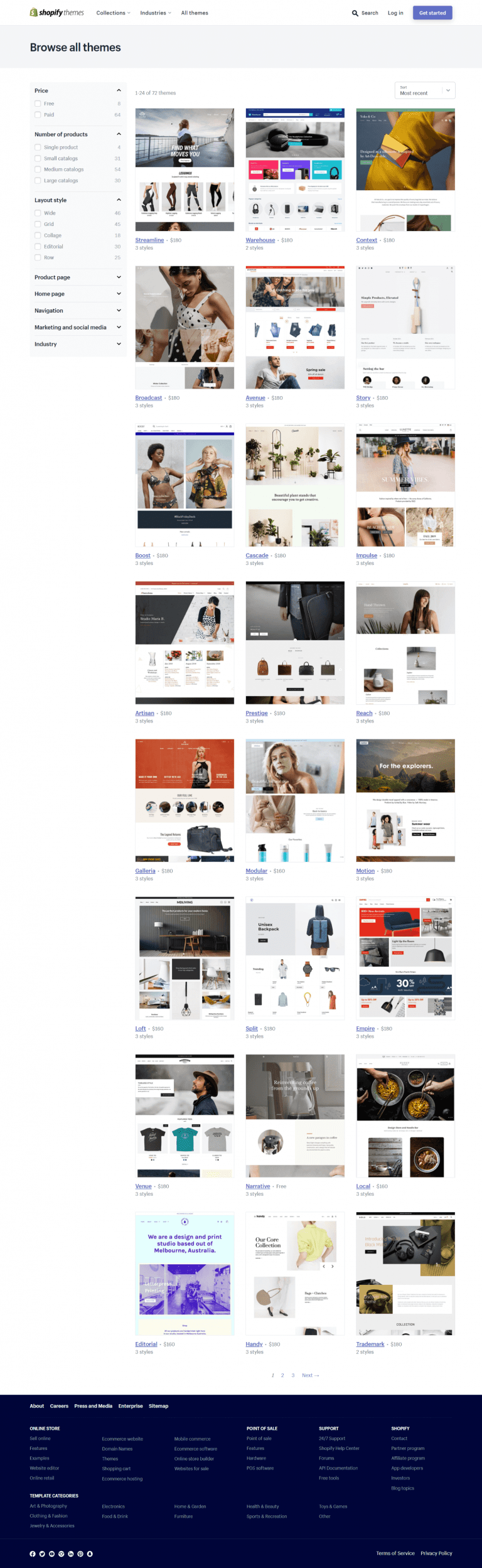 Shopify Themes et Templates