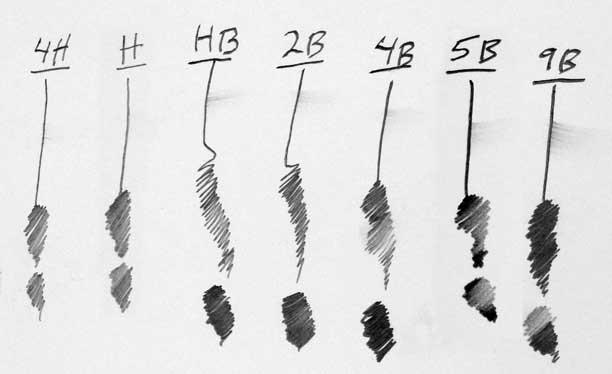 types de crayons pour dessiner