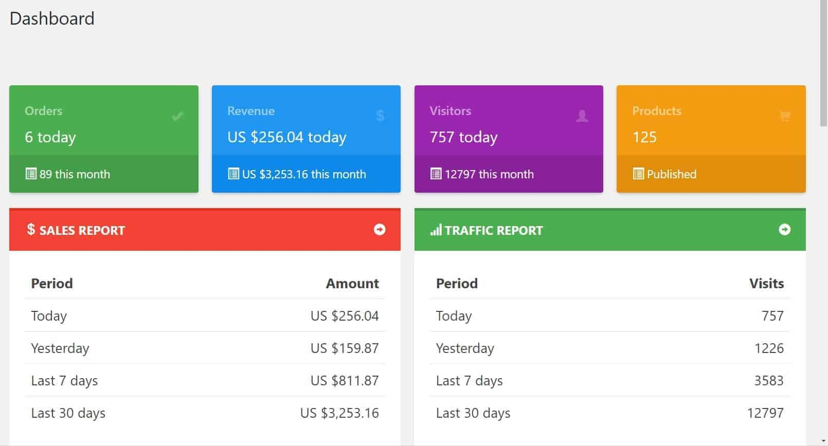 AliExpress Dropshipping Story by Mousslim: $3,500 in 45 Days!